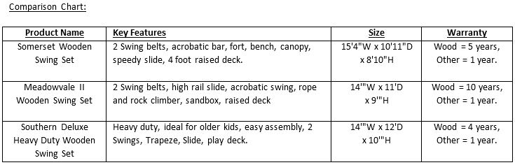 Willygoat Wooden Swing Set comparison chart