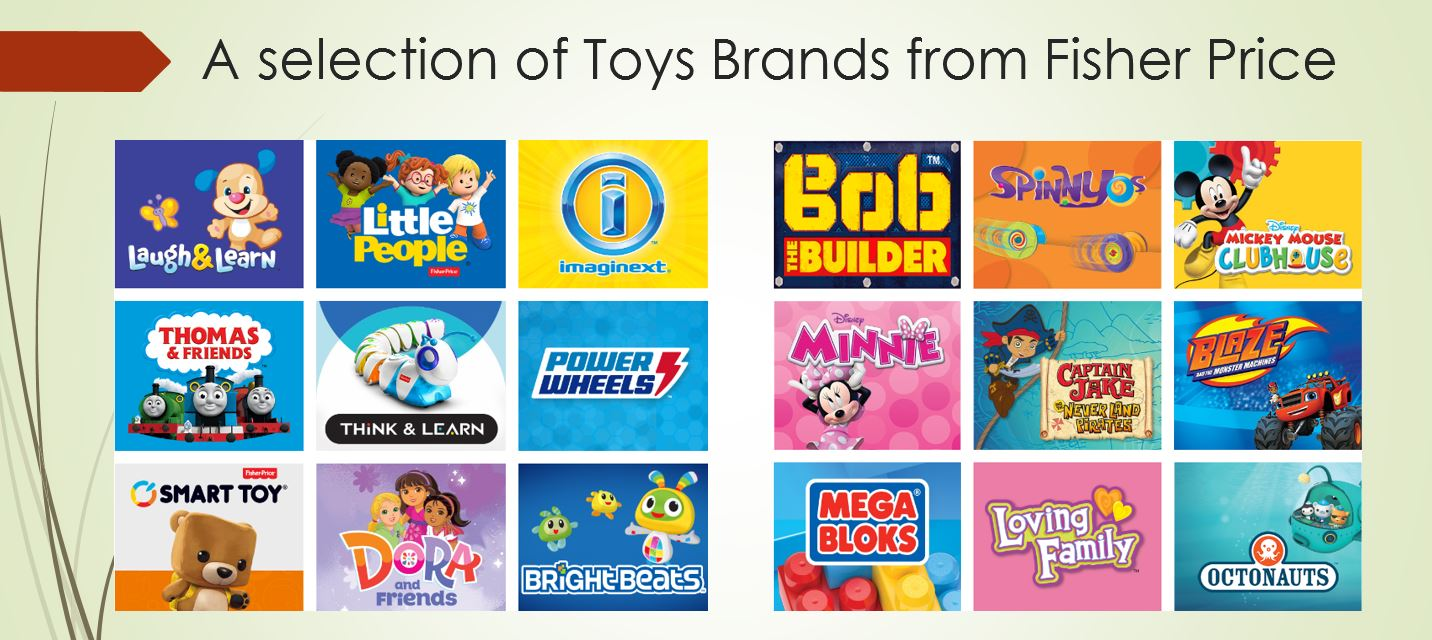 Toy Brands from Fisher-Price