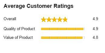 Apatau Swing set customer rating