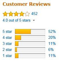 Flexible Flyer Swing Set Anchors Amazon rating